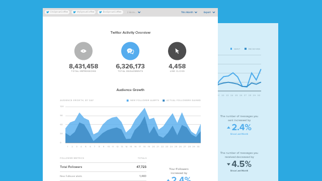 twitter-report-insights-report-overview