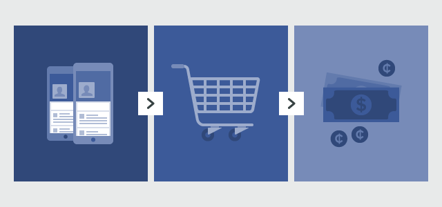 Getting Started with Facebook Remarketing and Custom Audiences