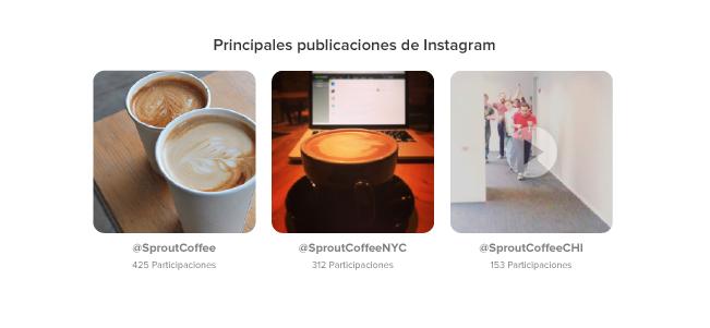 Estadísticas de Instagram Principales publicaciones