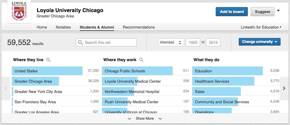 Loyola Alumni Tool