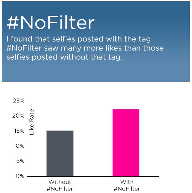 NoFilter Hashtag
