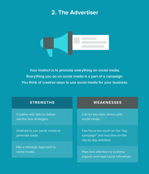 social media manager infographic snippet