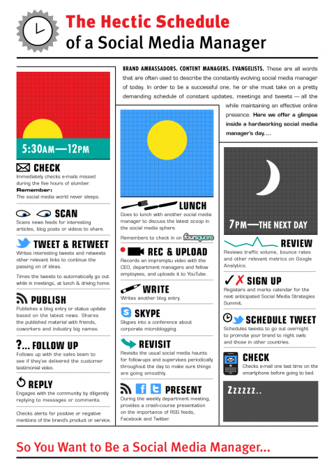 social media manager schedule example