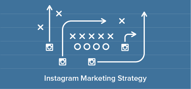 instagram marketing strategy Perth