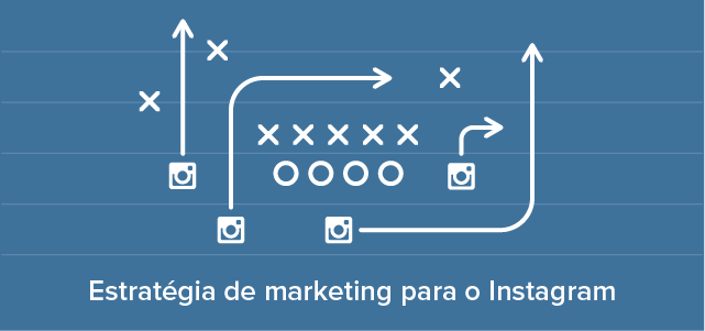Estratégia de marketing para o Instagram