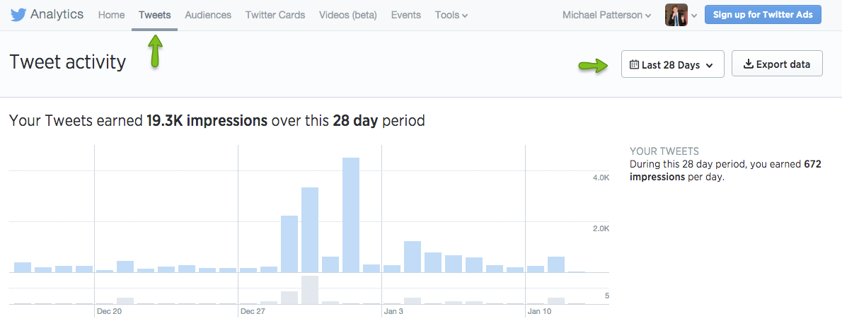 twitter stats example
