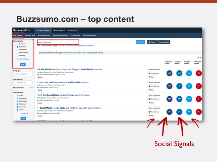 buzzsumo shared content example