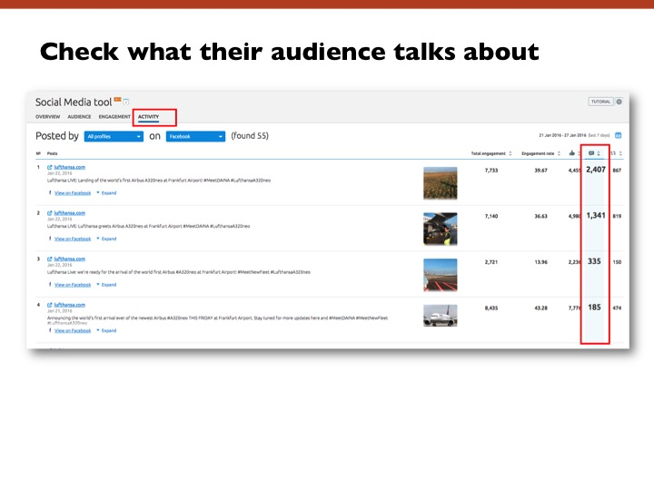 check what their audience talks about semrush example