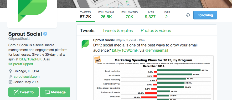 sprout social twitter bio example