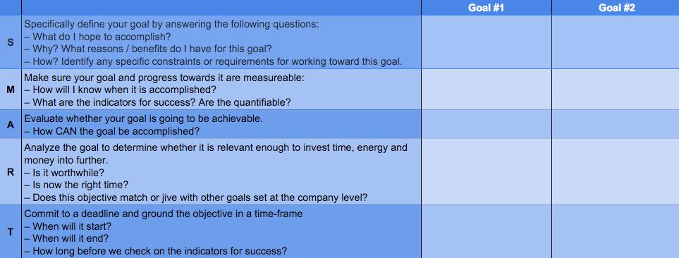 smart goals graph