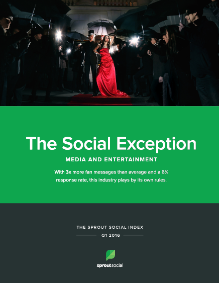 The Q1 2016 Sprout Social Index