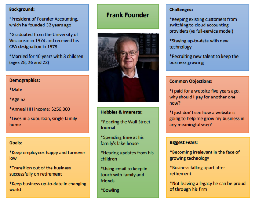 frank founder example