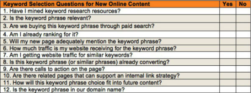 keyword selection questions