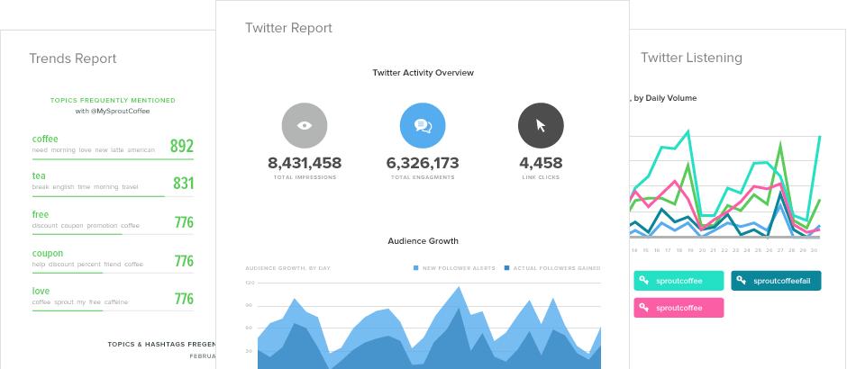 twitter trends report