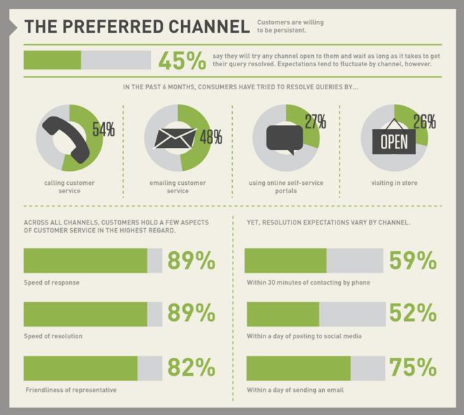 zendesk infographic example