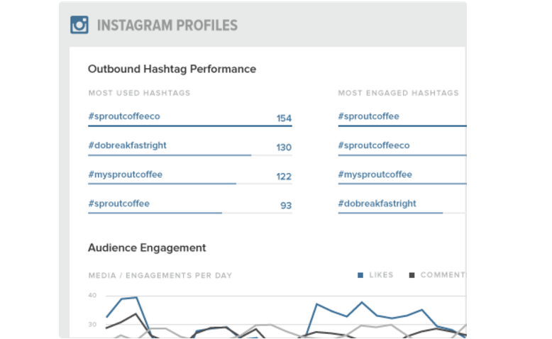 sprout instagram analytics