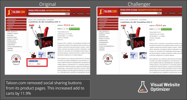 Social Share Button Case Study