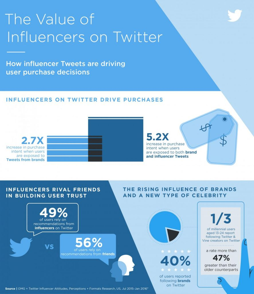 infographic_influencer-01b_0