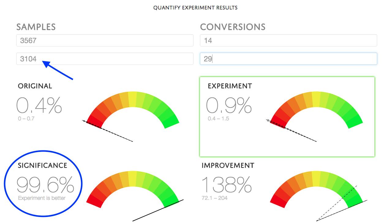 isvalid testing example