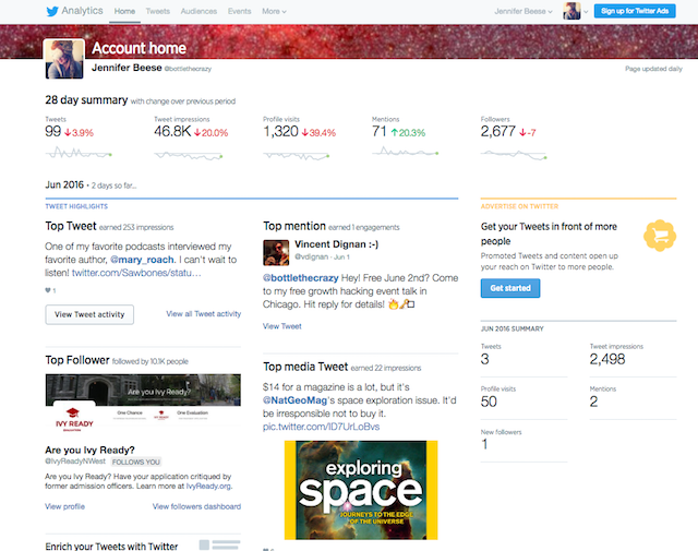 Twitter Activity Dashboard