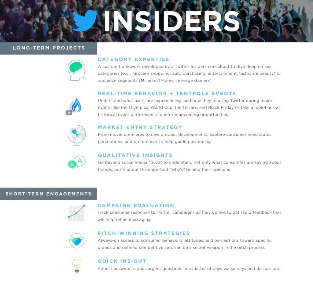 TwitterInsiders_Blog_Infographic.001