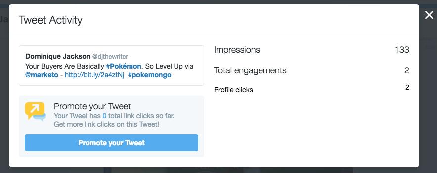 Individual Tweet Activity