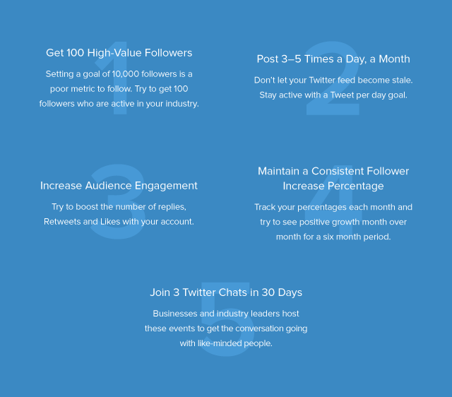 twitter best practices goals