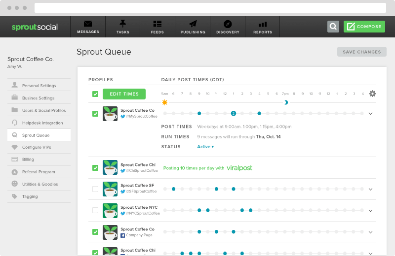 publishing sprout queue