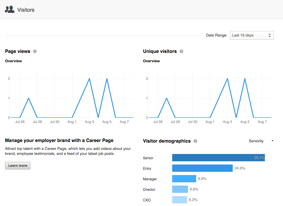 linkedin visitors metrics