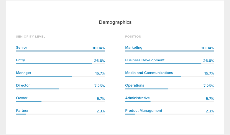 linkedin-report-blog-demographics