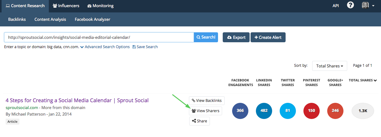 analyze twitter sharers