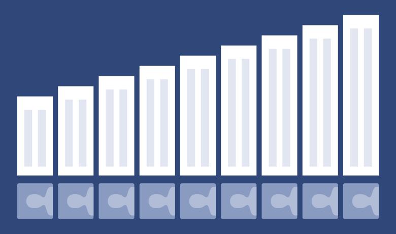 Como medir o ROI do Facebook