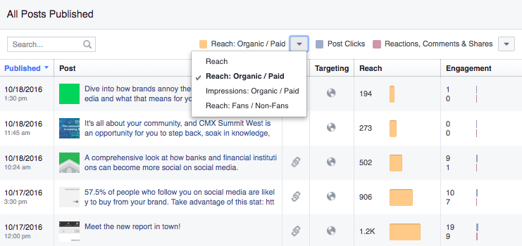 facebook impressions  11 Facebook Metrics Every Brand Needs to Track facebook organic reach metrics