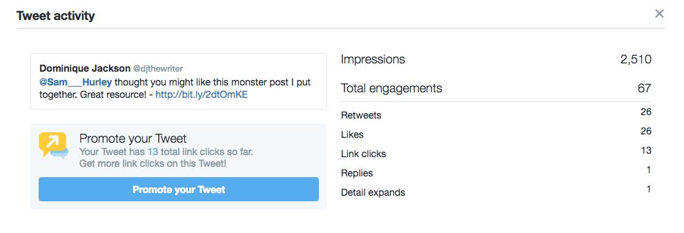 individual tweet metrics