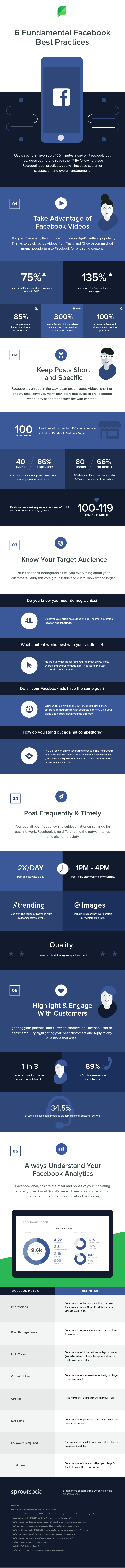 6 fundamental facebook best practices infographic