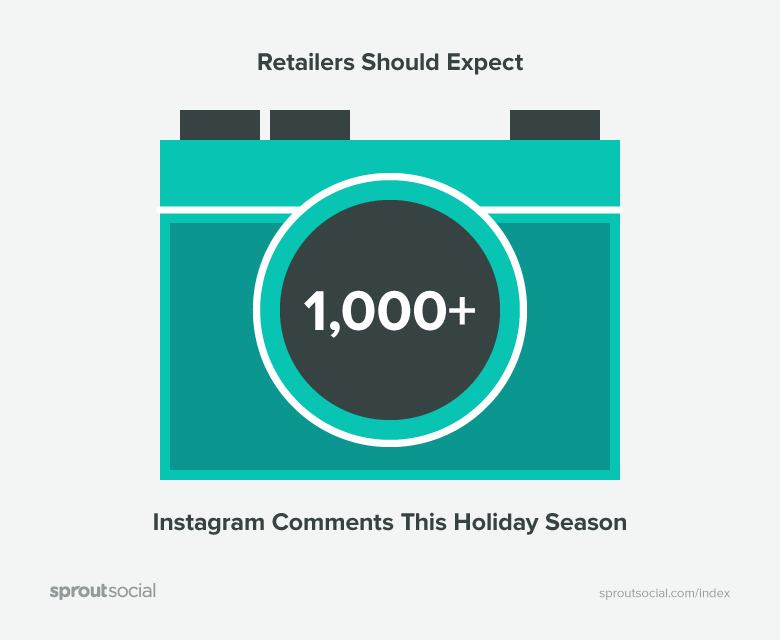 Instagram Comments This Season