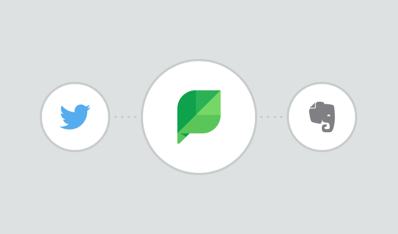 Sprout Social & Twitter Are Working Together to Enhance the Social Conversation