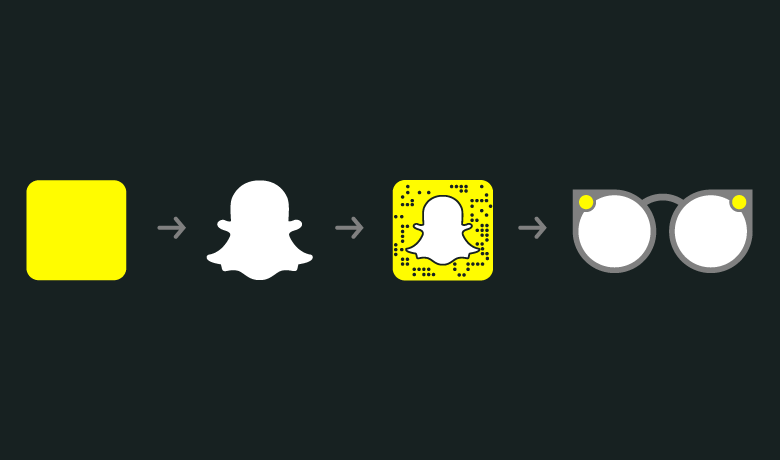 How to Use Snapchat: 7 Must-Read Tips for 2017