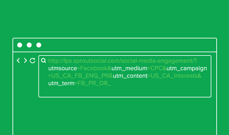 UTM Tracking: The Major Key of Social ROI