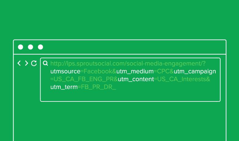 Monitoreo de UTM: la clave del ROI de las redes sociales
