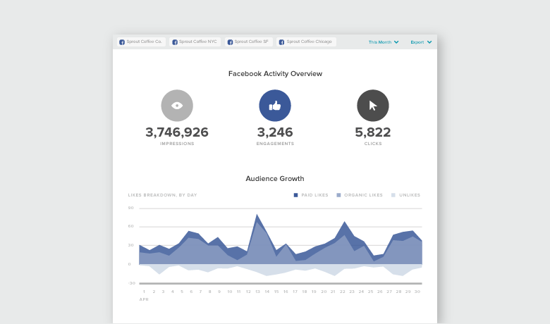 How to Become a Successful Social Media Consultant fb report update over img