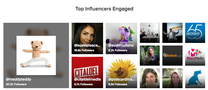 Top Engaged Instagram Influencers Sprout Social