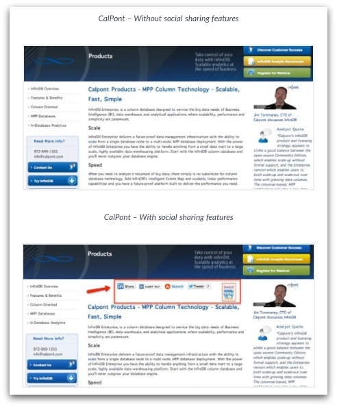 Calpont Social Sharing Buttons Case Study  How to Use Social Proof to Boost Conversions Calpont Social Sharing Buttons Case Study