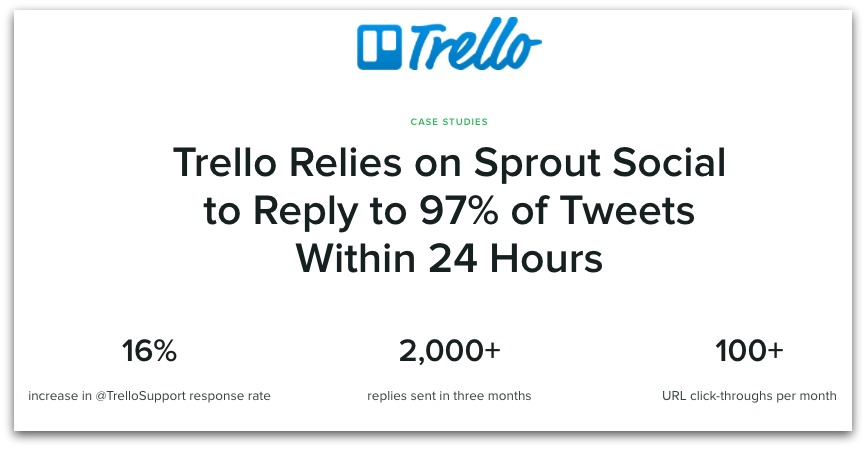 Trello sprout social case study  How to Use Social Proof to Boost Conversions Trello Case Study