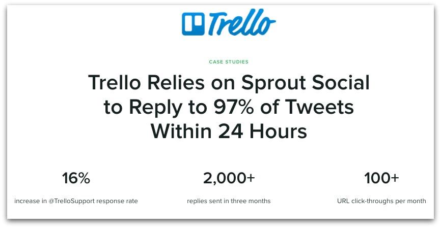 Trello sprout social case study