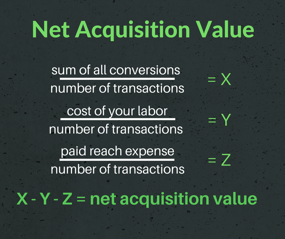 net acquisition value example