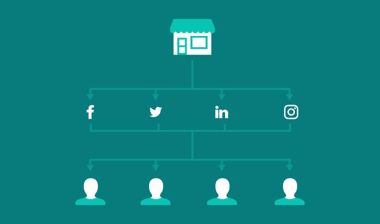 How to Rise Above Social Media Algorithms