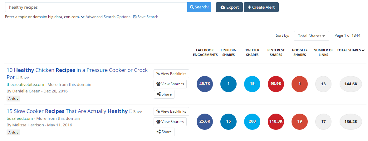 buzzsumo search example