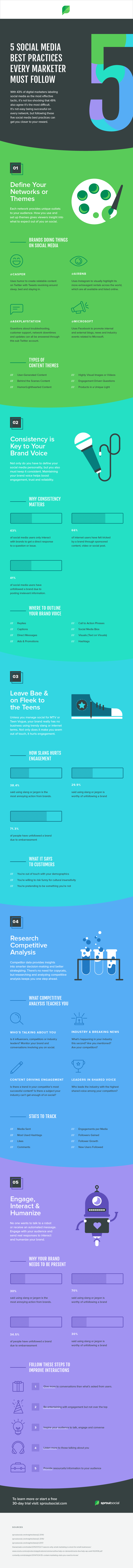 social media best practices infographic