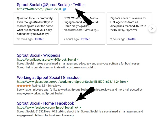 Sprout Social SERPS